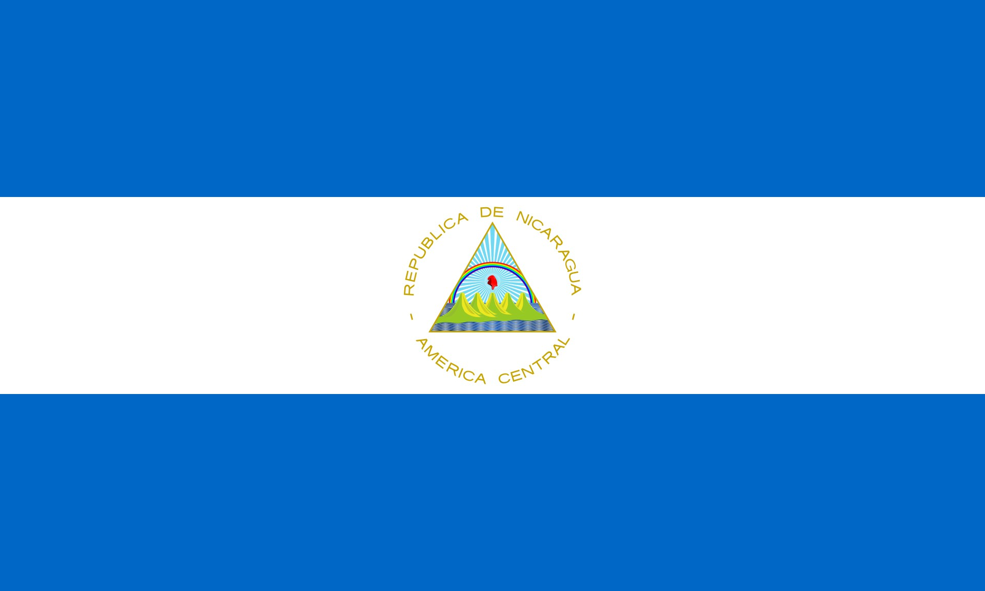 where to buy bitcoins in nicaragua republic